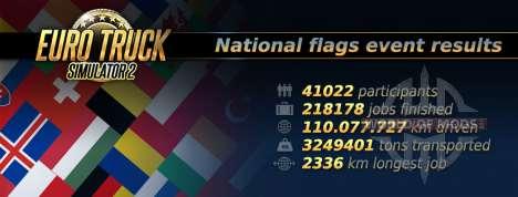 Статистика акции National Flags Event в Euro Truck Simulator 2