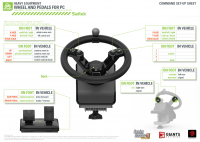 Конфигурация руля для Farming Simulator 2015