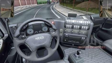 Всего понемногу для Euro Truck Simulator 2
