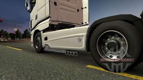 Scania R700 для Euro Truck Simulator 2