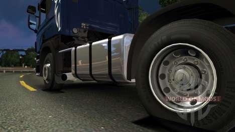 Scania P360 для Euro Truck Simulator 2