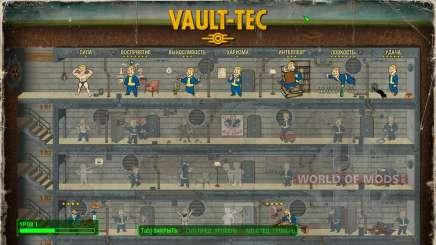Перки для крафтинга для Fallout 4