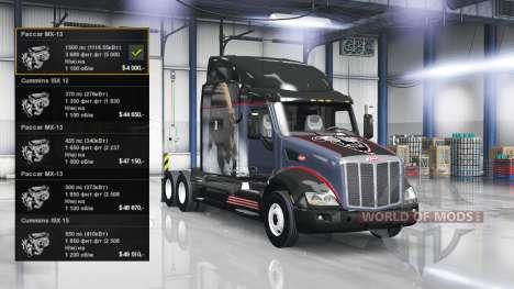 Двигатель 1500 л.с. для American Truck Simulator